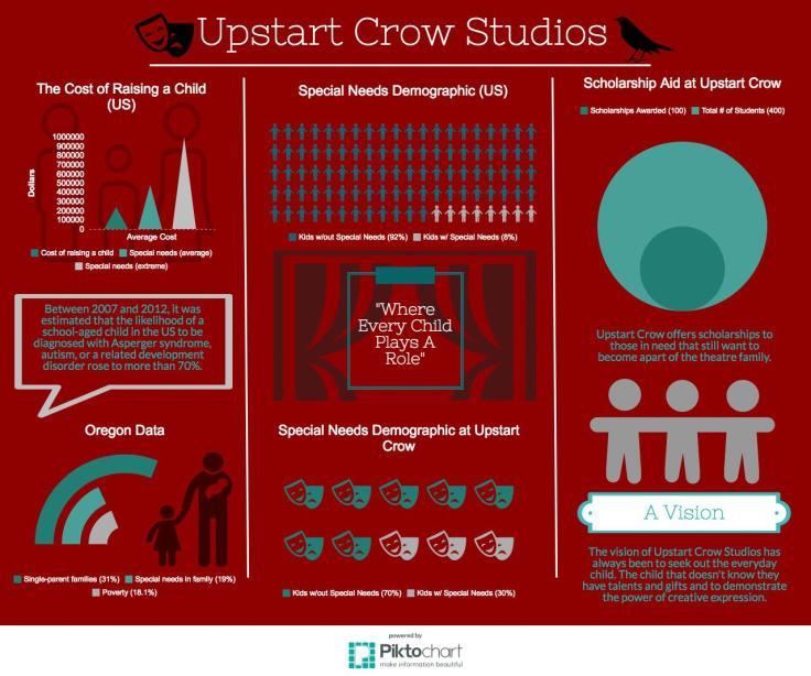 upstart-crow_20533135_94b496f9b458b1499a53837c4fd2ceb3133796eb